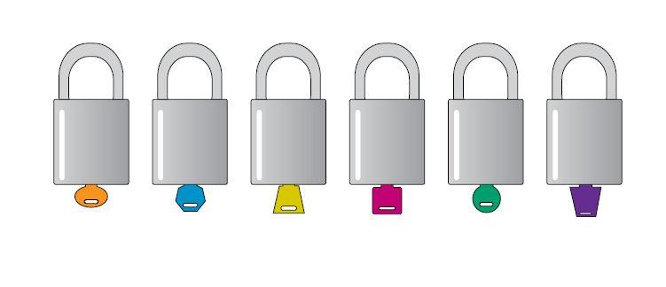 Candados distintas llaves