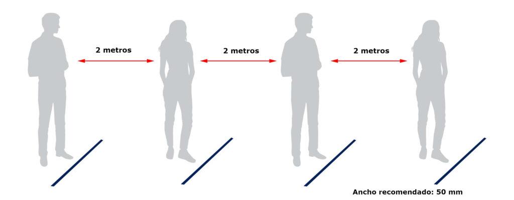 Cómo marcar el suelo para mantener el distanciamiento social.