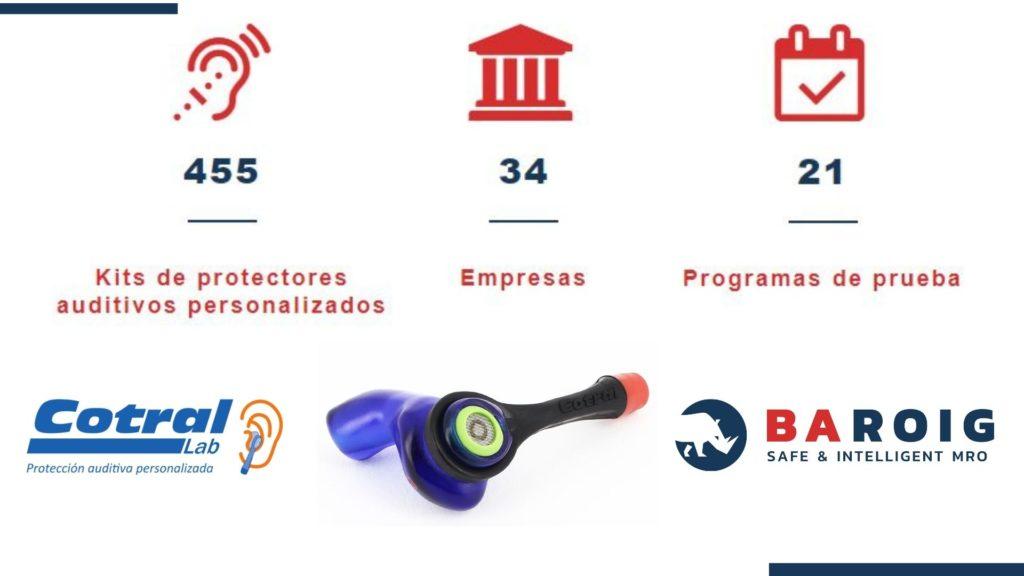 protectores auditivos personalizados