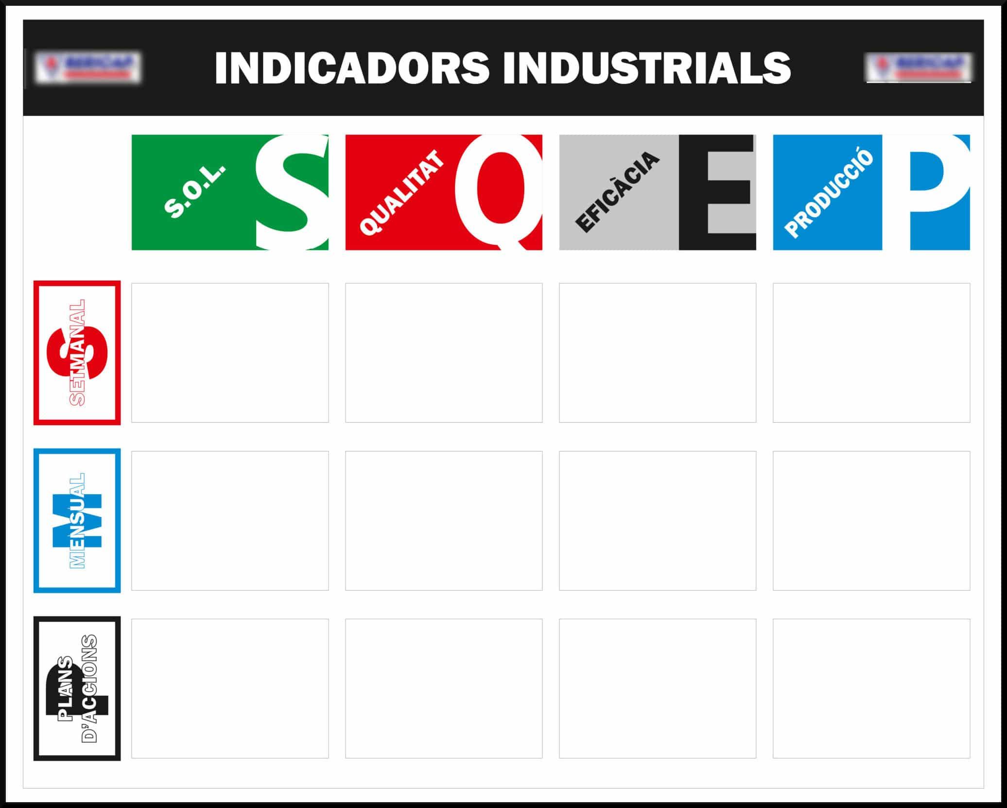Paneles-de-gestion-LEAN-Manufacturing-2048x1639